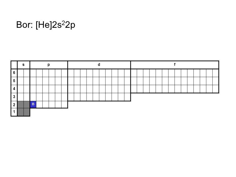 Bor: [He]2s22p s p d f 6 5 4 3 2 B 1